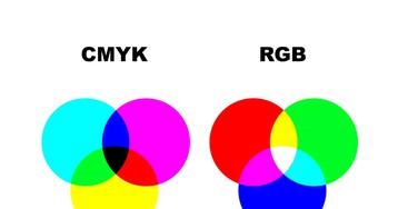 Почему, если смешать все краски, получится коричневый цвет, анебелый, ведь белый содержит всебе все цвета?