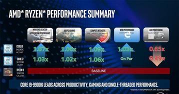 В начале следующего года нас ждут 10-ядерные процессоры Intel Comet Lake, которые будут требовать новый сокет