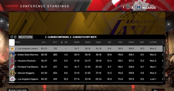 Here's How 'NBA 2K20' Predicts The 2019-20 Season Will Go Down