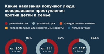Как бьют детей в российских семьях