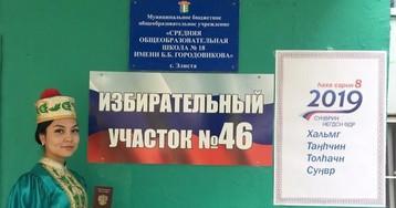Итоги выборов-2019. Гордумы. Элиста