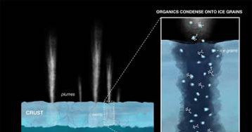 New organic compounds discovered in ice plumes of Enceladus