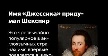Имя «Джессика» придумал Шекспир