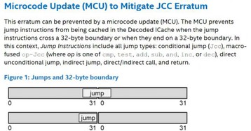 One of Intel's Recent Bug Fixes Carries a Performance Penalty