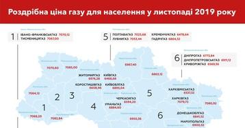 Сколько жители Луганщины заплатят за газ в ноябре. ИНФОГРАФИКА