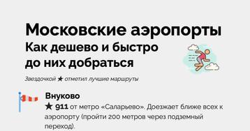 Как быстро и дёшево доехать до московских аэропортов (от 0 до 74 рублей) версия 2019