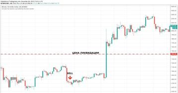 Мой опыт трейдинга. Какие криптовалютные биржи нужно выбирать?