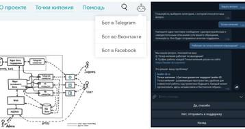 Создаем структуру простого мультиплатформенного бота
