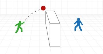 Физика для мобильного PvP шутера и как мы подружили её с ECS