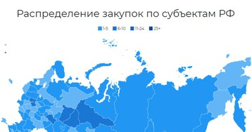 События 2019 года: суверенизация Рунета, наказание за неуважение к власти, усиление слежки