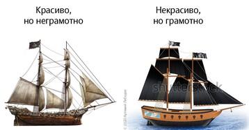 Флаг на мачте корабля