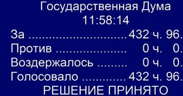 Госдума единогласно одобрила внесенные Путиным поправки в Конституцию