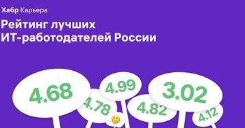 Лучшие ИТ-работодатели России 2019: ежегодный рейтинг Хабр Карьеры