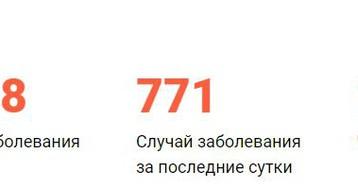 Второе обращение Владимира Путина кнароду всвязи сCOVID-19: режим «нерабочих дней» продлён до 30 апреля