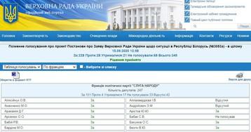 Непризнание выборов в Беларуси: Арахамия объяснил, почему был «против», но проголосовал «за»