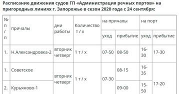 В Запорожье изменилось расписание вечерних рейсов катеров, курсирующих к дачным участкам