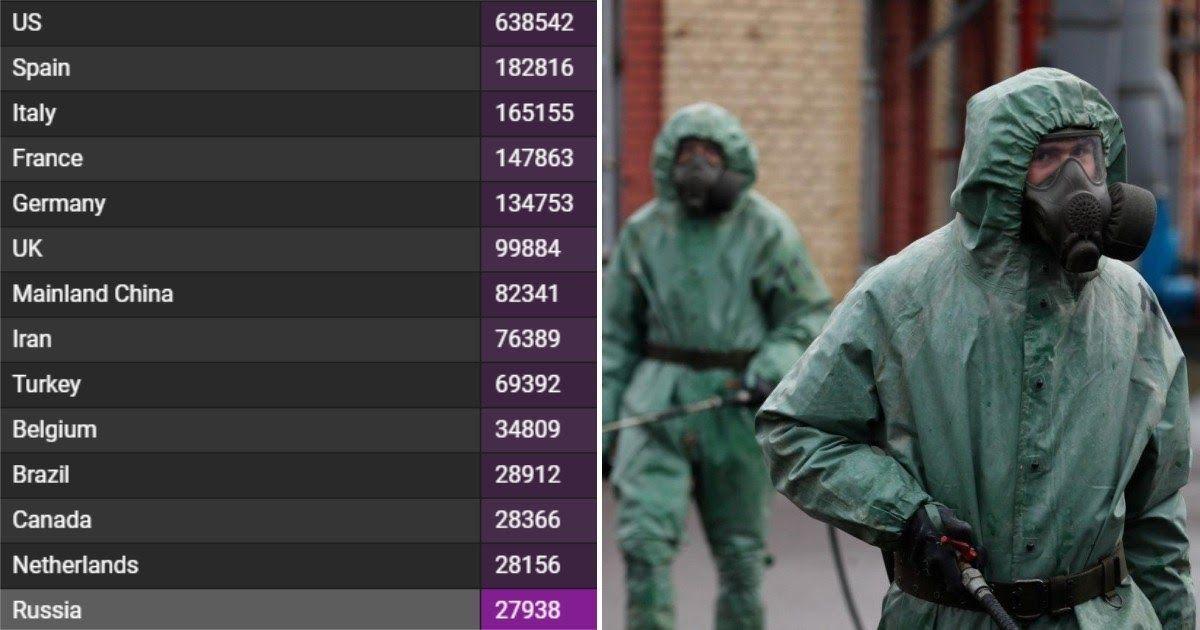 Фото Рошаль: «Мы подходим к пику». Россия поднялась в коронавирусном Топ-15