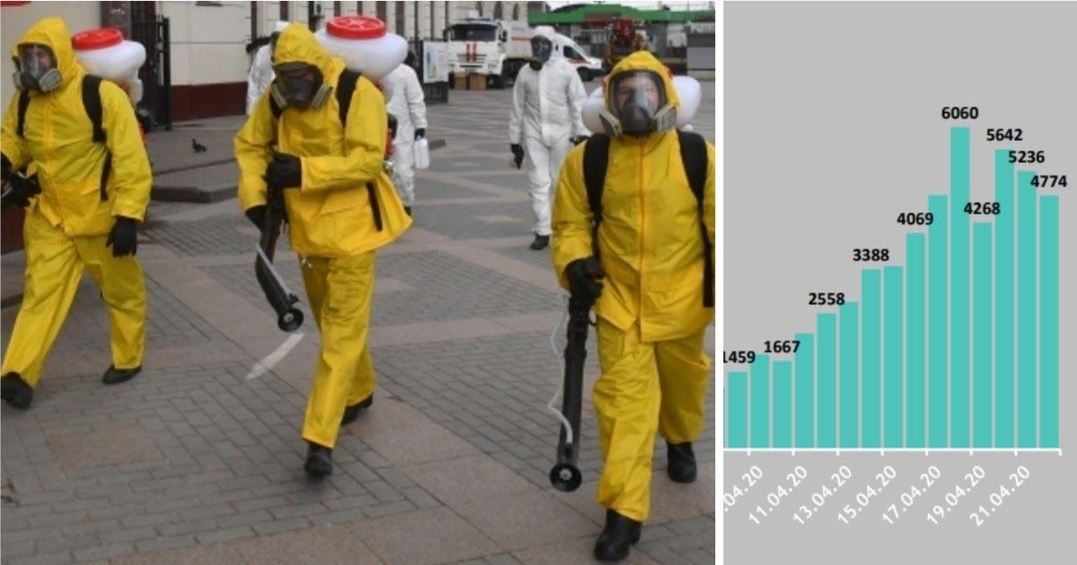 Фото Выходим на плато? Что говорит свежая статистика о коронавирусе в России