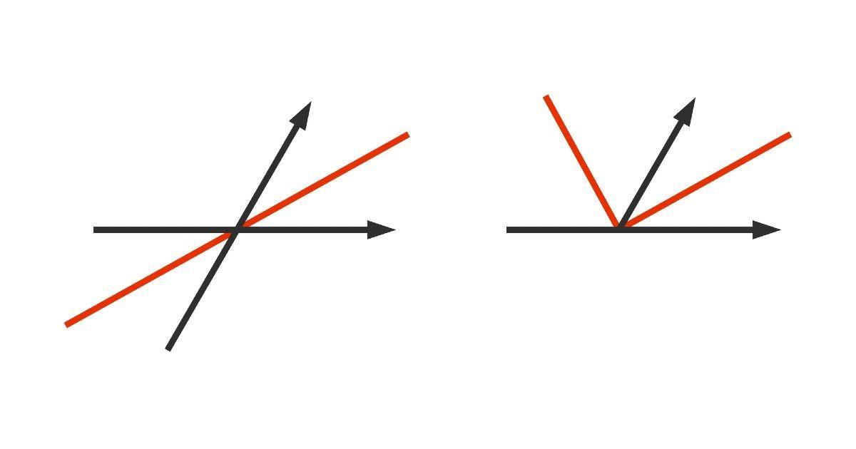 Фото Биссектриса угла, биссектриса треугольника: что это такое и в чем разница