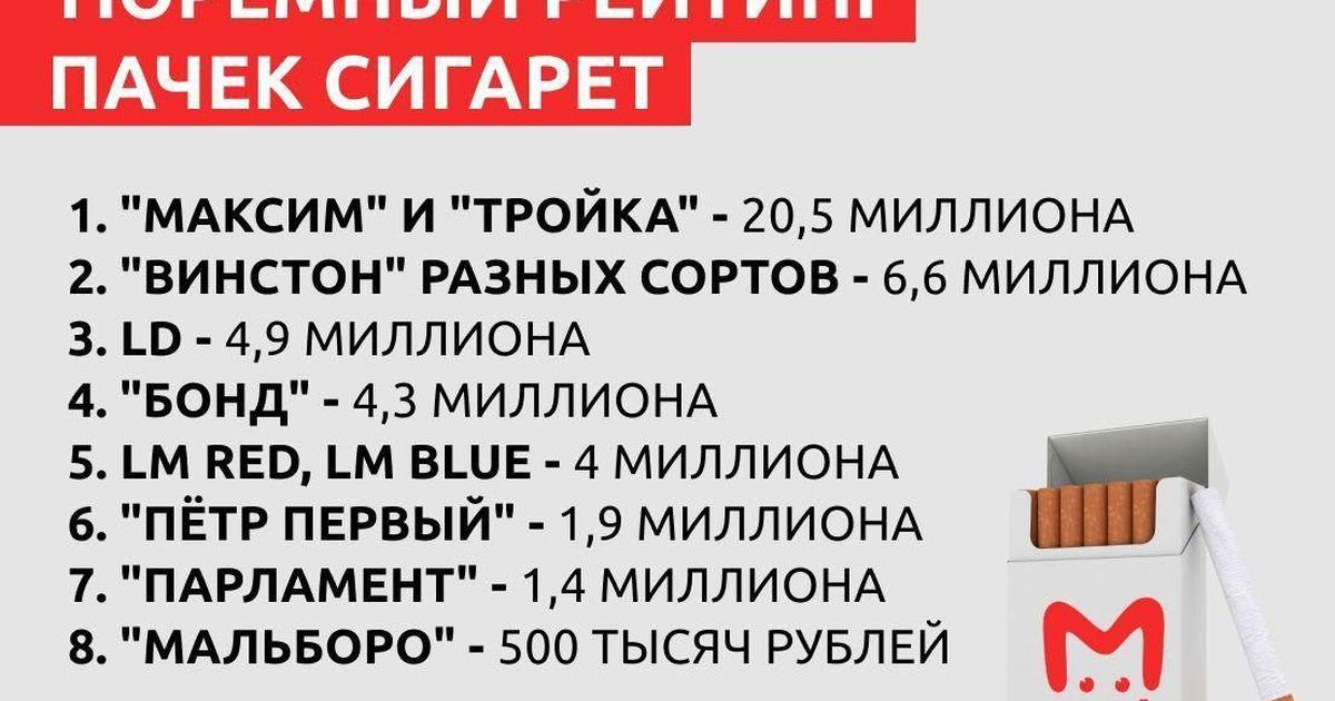 Фото СМИ: в Красноярске ФСИН запасся сигаретами на 42 млн рублей