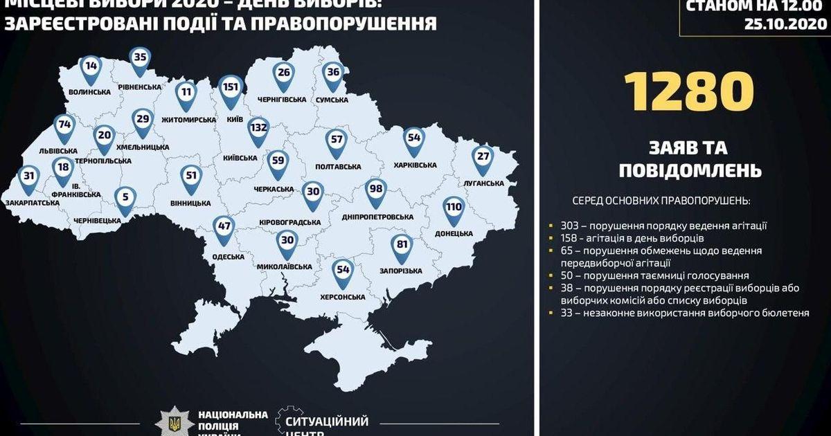 Фото На Украине завели 14 уголовных дел за четыре часа голосования на местных выборах